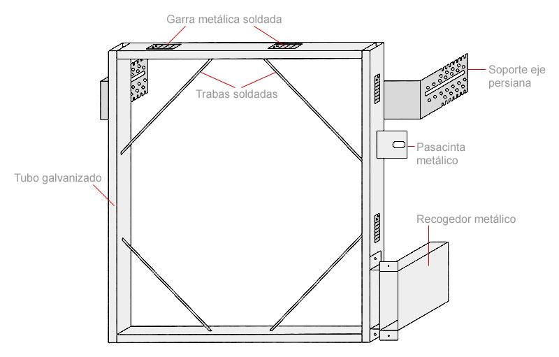 Premarcos puertas momo for Carpinteria de aluminio precios